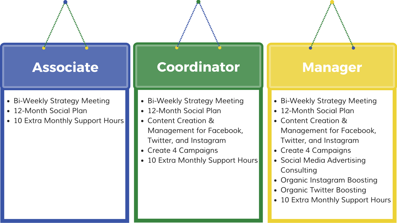 Social Media Consulting | Corporate Giving Connection | CGC